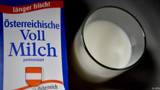 Milchnachfrage ist gesunken