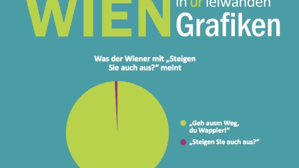 Immer schön freundlich bleiben: Wien in ur freundlichen Grafiken