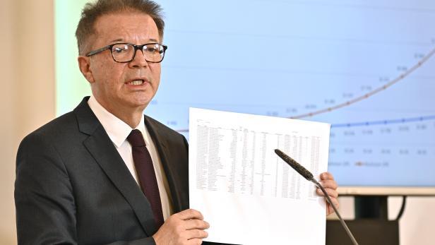 Gesundheitsminister Rudolf Anschober (Grüne) mit einer Einkaufsliste der Republik